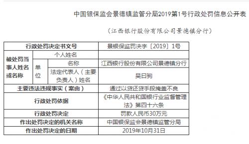 江西银行被罚30万:通过以贷还贷手段掩盖不良